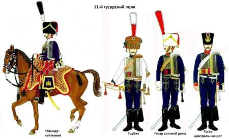 11 Гусарский полк